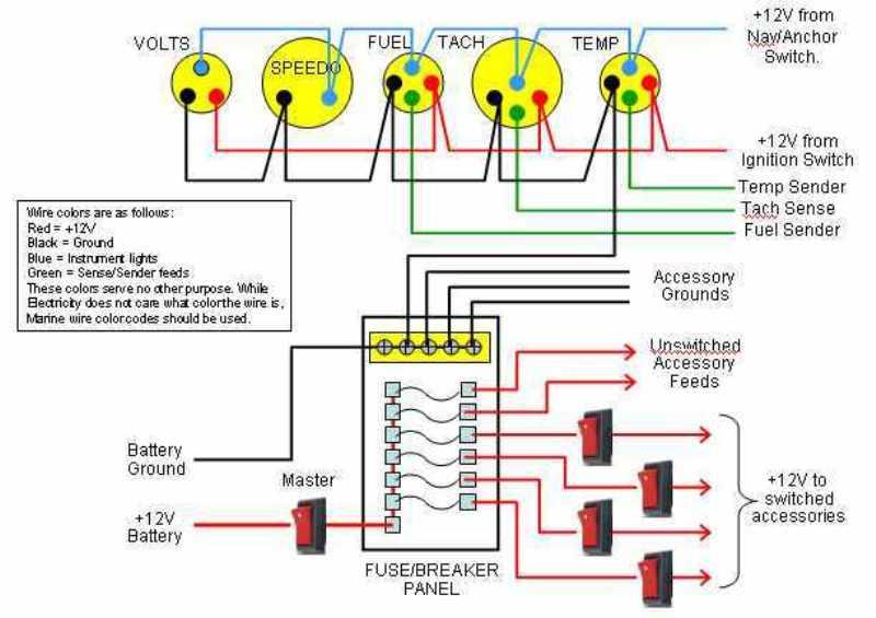 1994 Nitro Boat Wiring Diagram - 3 Volt Amp Meter Wiring Diagram For Wire -  power-poles.yenpancane.jeanjaures37.fr | Battery For Nitro Boat Wiring Diagram |  | Wiring Diagram Resource