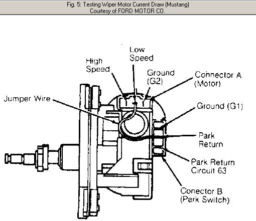 fx_3321] ford f 150 wiper motor wiring diagram on 1988 ford f 150 wiring  download diagram  chro pap clesi tivexi mohammedshrine librar wiring 101