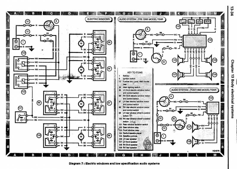 1996 Land Rover Discovery Fuel Pump Wiring Diagram