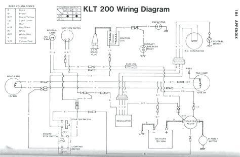 [FPWZ_2684]  AZ_4334] Electrical Wiring Diagram Of Kawasaki Klt200 Download Diagram | 1983 Kawasaki Klt 200 Wiring Diagram |  | Penghe Strai Icand Jebrp Getap Throp Aspi Mohammedshrine Librar Wiring 101