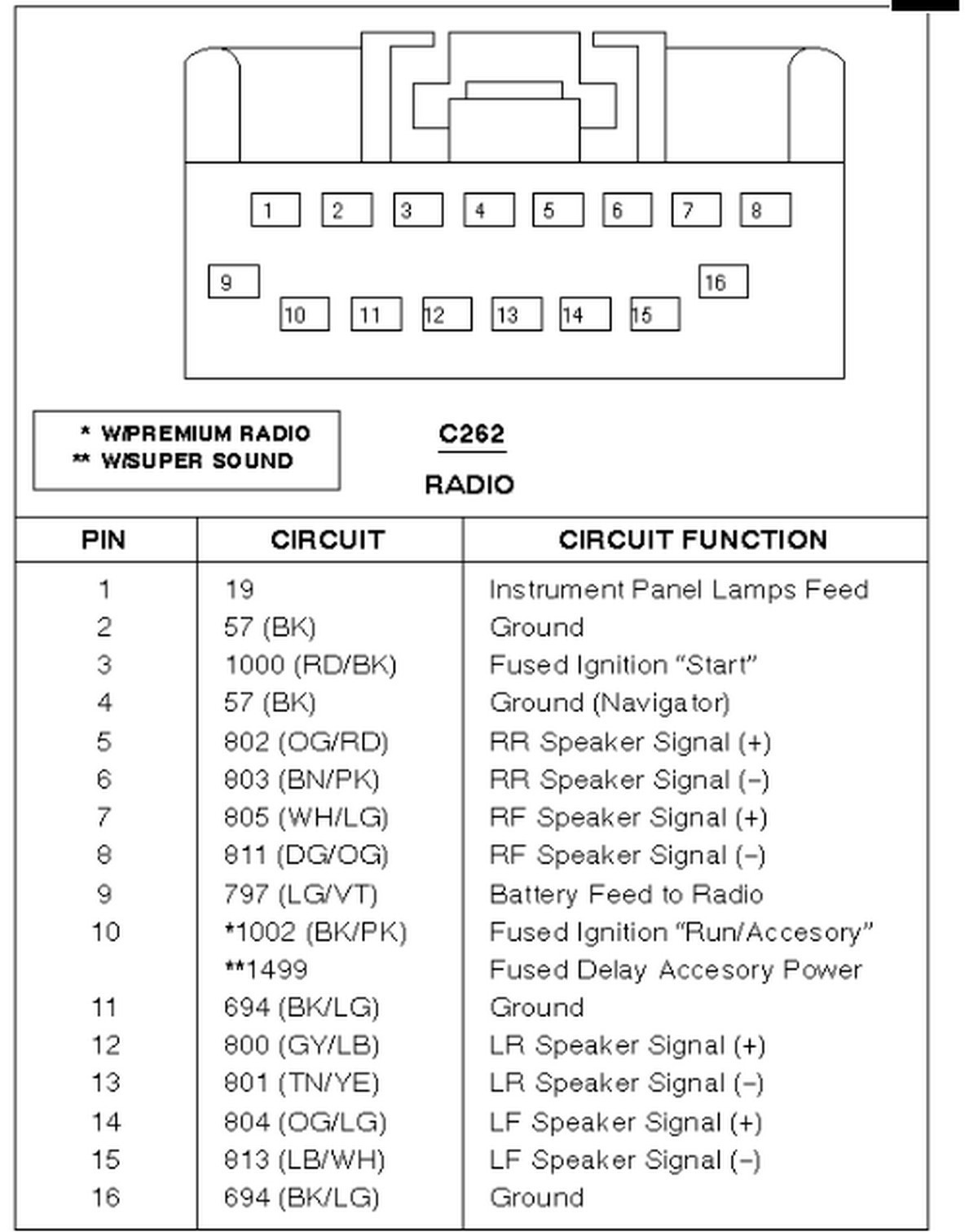 2011 Ford Fiesta Radio Wiring Diagram - Fusebox and Wiring Diagram schematic-lover  - schematic-lover.parliamoneassieme.it | Ford Festiva Stereo Wiring Diagram |  | schematic-lover.parliamoneassieme.it