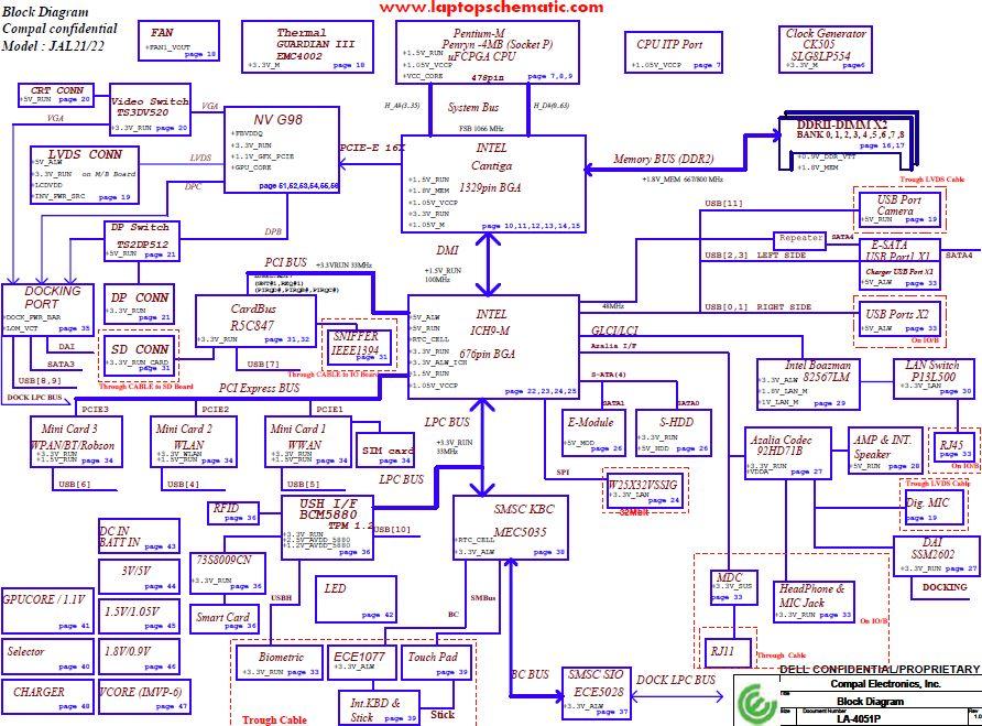 Astounding Downloads Hp Motherboard Schematic Diagram Motherboard Schematic Wiring Cloud Dulfrecoveryedborg
