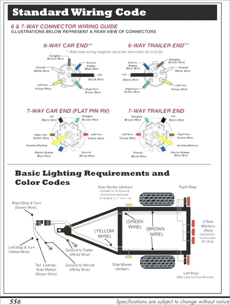 Dodge 7 Way Wiring Diagram from static-cdn.imageservice.cloud