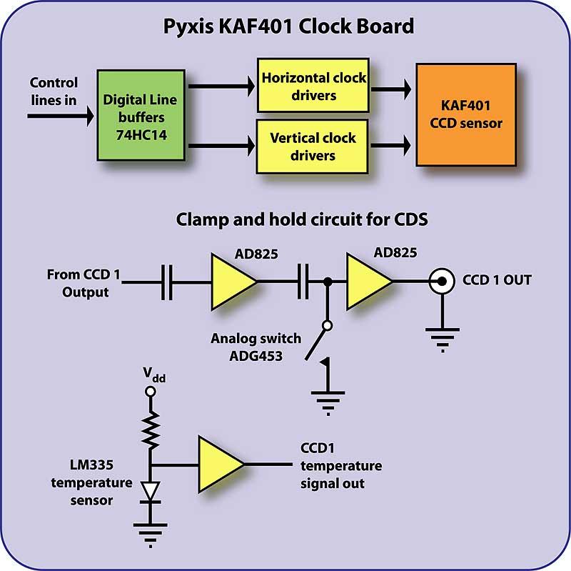 HW_1142] Ccd Wiring Diagram Schematic Wiring