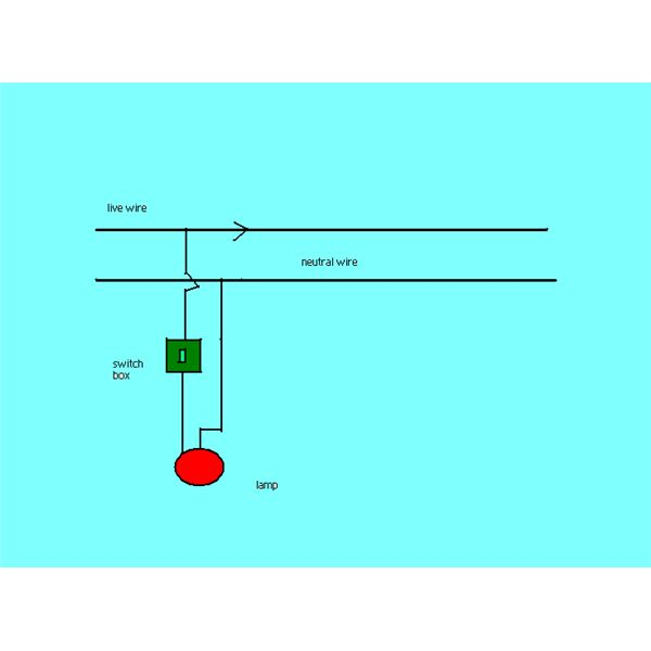 Cool 10 Simple Electric Circuits With Diagrams Wiring Cloud Licukaidewilluminateatxorg