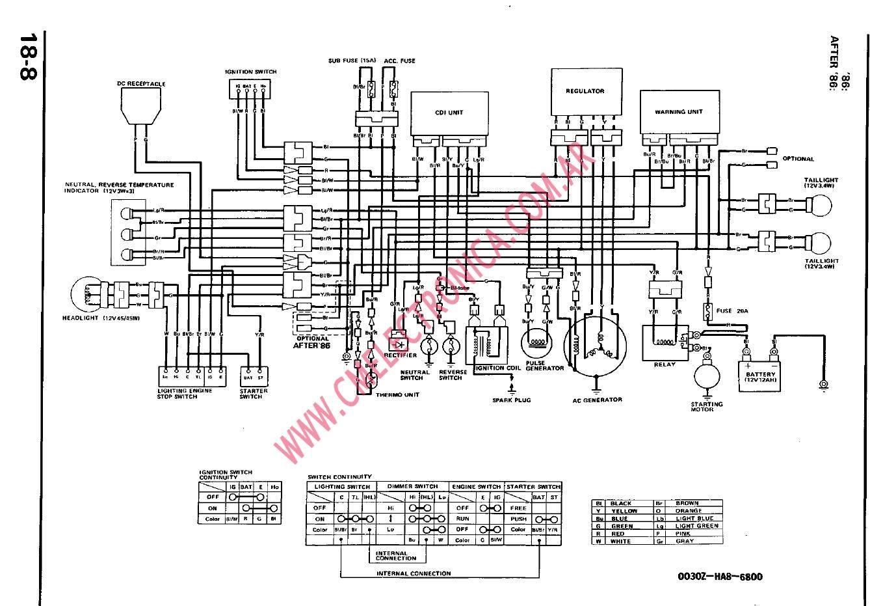 Outstanding Trx 300 Wiring Diagram Basic Electronics Wiring Diagram Wiring Cloud Orsalboapumohammedshrineorg