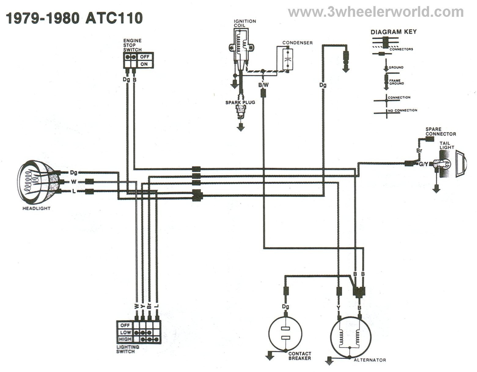 Atc Wiring Diagram 7 4 Chevy Engine Diagram Begeboy Wiring Diagram Source