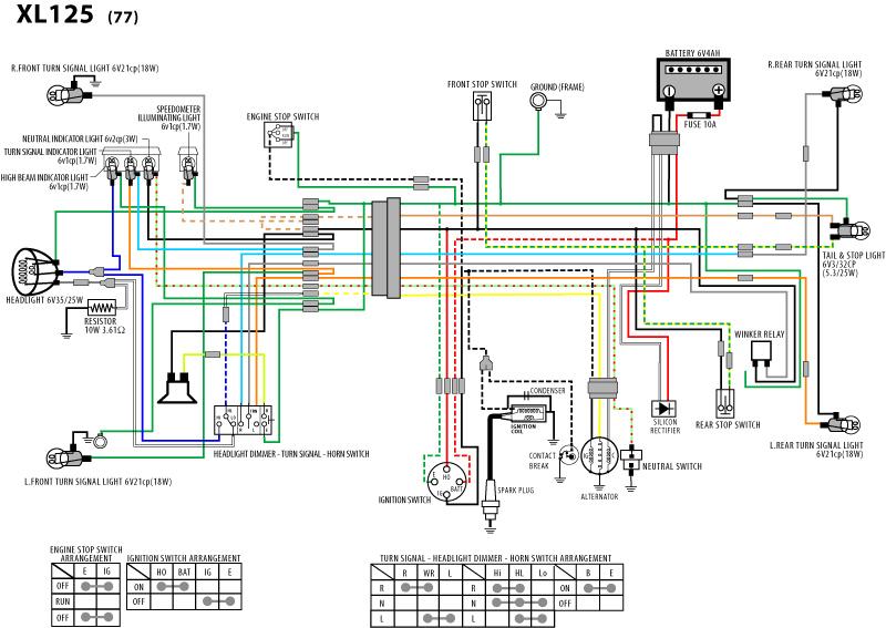 [SCHEMATICS_4UK]  YD_9278] Honda 125S Wiring Diagram Free Diagram   Honda 125s Wiring Diagram      Adit Hete Vira Mohammedshrine Librar Wiring 101