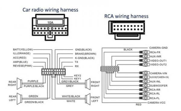 Pioneer Avh-270Bt Wiring Harness Diagram from static-cdn.imageservice.cloud