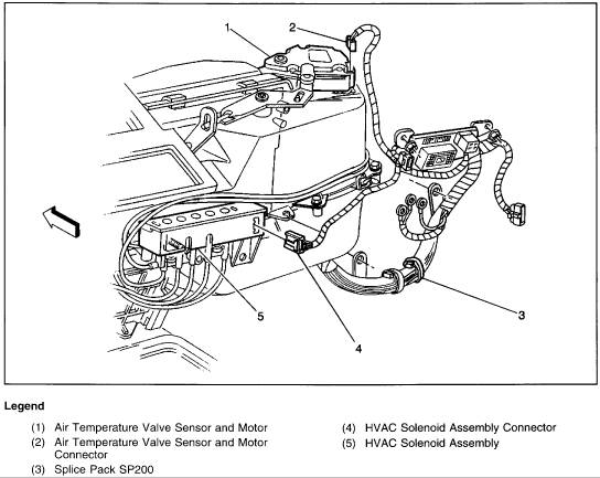 2000 Gmc Jimmy Oil Line Diagram Wiring Diagram System Table Image Table Image Ediliadesign It