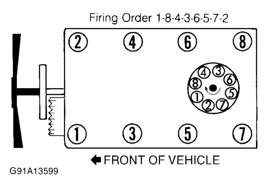 Fabulous Chevy 216 Engine Diagram Auto Electrical Wiring Diagram Wiring Cloud Licukaidewilluminateatxorg