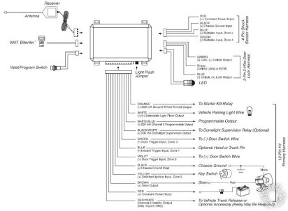 CR_4040] Viper 5000 Wiring Diagram Free Download Wiring Diagram Schematic  Free DiagramNuvit Inrebe Mohammedshrine Librar Wiring 101