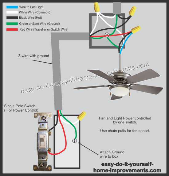 Fabulous Ceiling Fan Wiring Diagram Wiring Cloud Ostrrenstrafr09Org