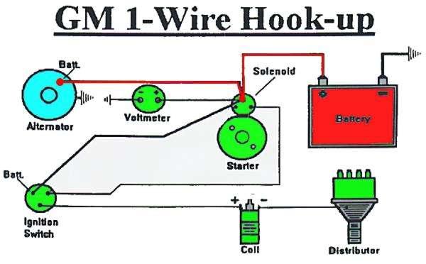 gm 4 wire alternator wiring diagram gn 4800  1 wire alternator schematic  gn 4800  1 wire alternator schematic