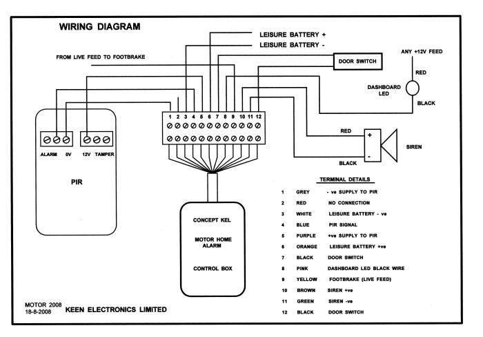 alarm wire diagram eb 3089  falcon alarm wiring diagram also wire motion sensor light alarm wire colors wiring diagram also wire motion sensor