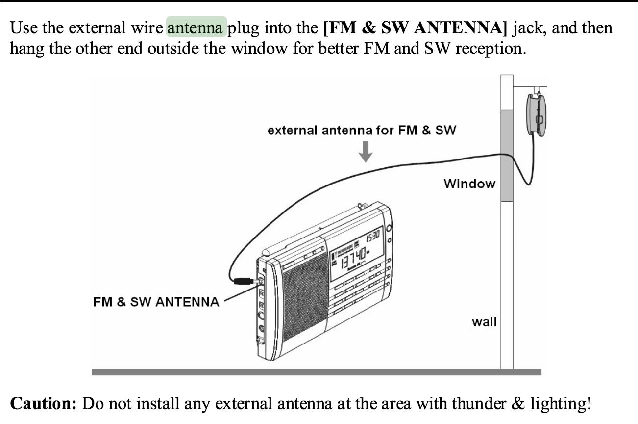 [DIAGRAM_34OR]  SV_1123] External Fm Antenna Wiring Diagram Free Diagram | Outside Antenna Wiring Diagram |  | Puti Inki Impa Sulf Isra Mohammedshrine Librar Wiring 101