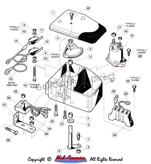 Superb Club Car Fuse Box Wiring Diagram Wiring Cloud Monangrecoveryedborg
