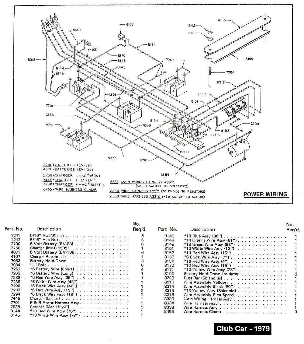 Pleasing Club Car Fuse Box Location Basic Electronics Wiring Diagram Wiring Cloud Hemtegremohammedshrineorg