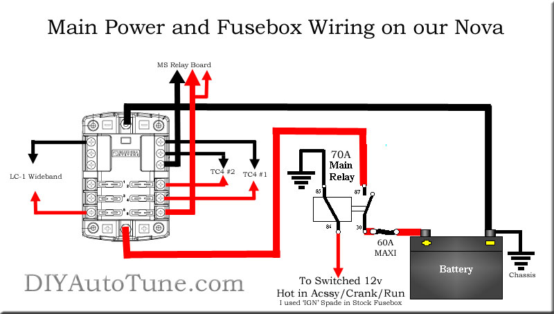 Stupendous Car Fuse Box Connection Wiring Diagram Database Wiring Cloud Rineaidewilluminateatxorg
