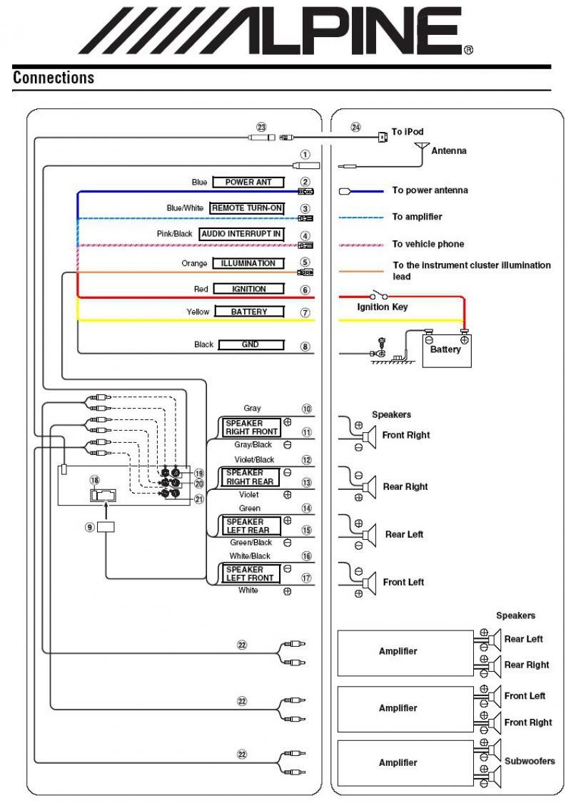 [SCHEMATICS_4LK]  GH_9409] Alpine Cda Wire Harness Diagram Further Alpine Stereo Wiring  Diagram Free Diagram | Alpine Wire Harness |  | Tomy Shopa Mohammedshrine Librar Wiring 101