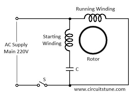 Pleasant Fans Wiring Schematic Wiring Diagram Wiring Cloud Rometaidewilluminateatxorg