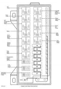 [SCHEMATICS_48IU]  Plymouth Voyager Fuse Box Diagram - Mack Gu713 Cab Wiring Diagram for  Wiring Diagram Schematics | 97 Plymouth Voyager Fuse Box |  | Wiring Diagram Schematics