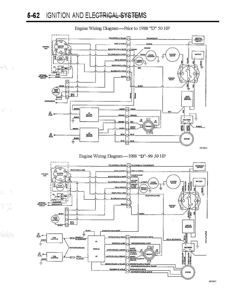 1988 Bayliner Ignition Switch Wiring Diagram Wiring Diagram Component Component Consorziofiuggiturismo It