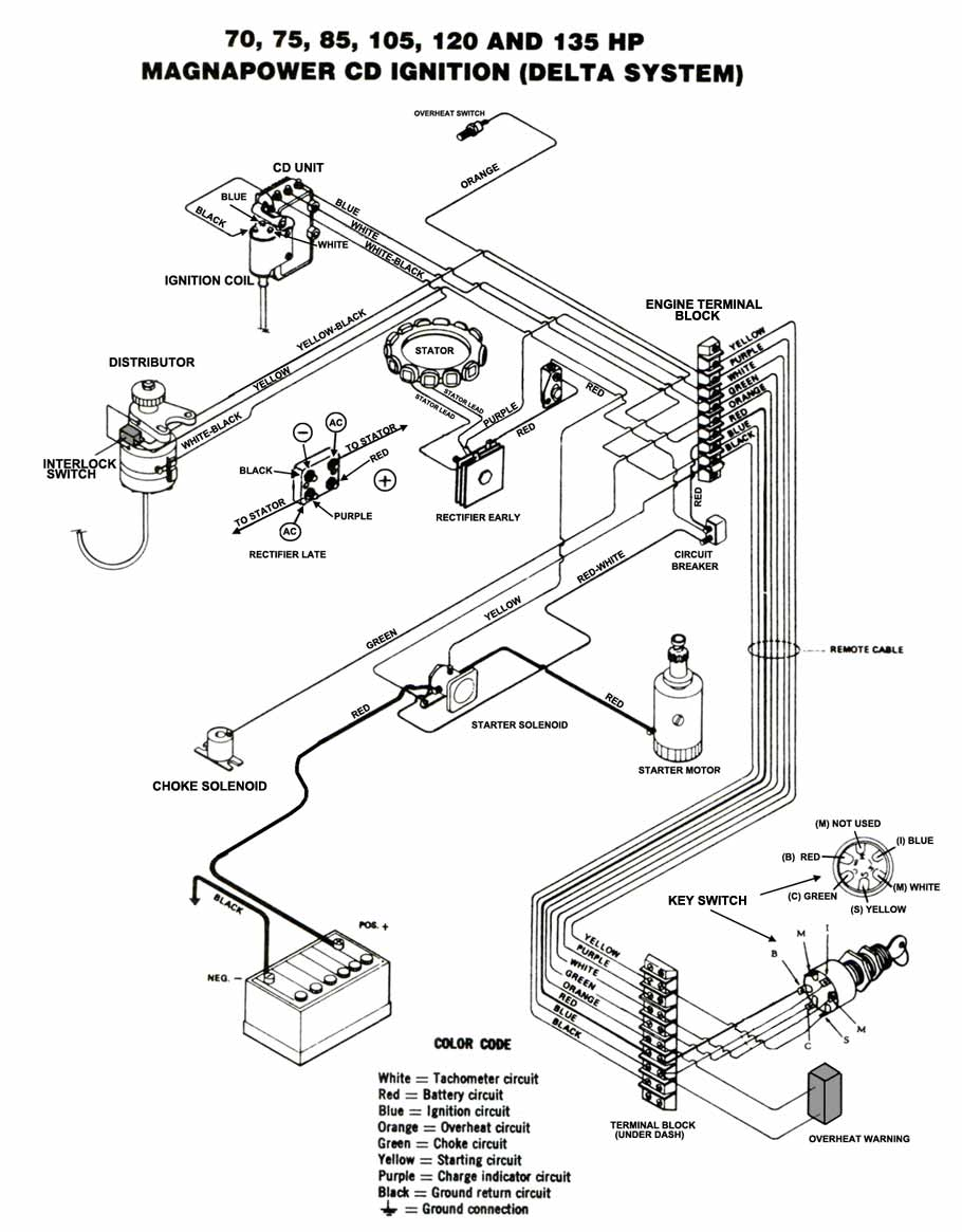 50 mercury wiring harness diagram lz 5440  honda outboard parts diagram on 50 johnson outboard motor  lz 5440  honda outboard parts diagram