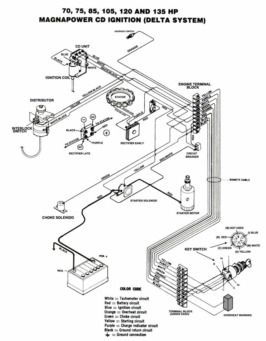 Awe Inspiring 1987 Bayliner Wiring Diagram Basic Electronics Wiring Diagram Wiring Cloud Intelaidewilluminateatxorg
