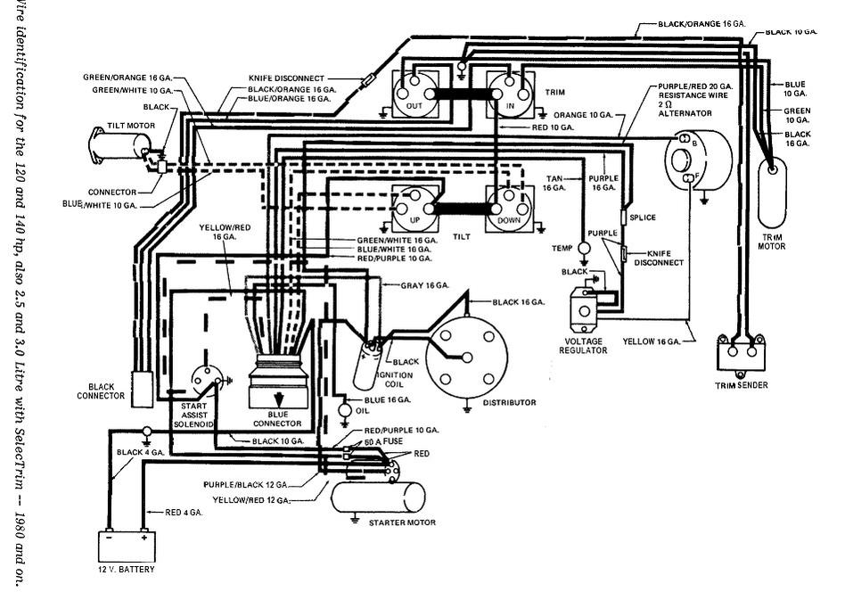 Omc Cobra Ignition Wiring Diagram - wiring diagram cycle-center -  cycle-center.teglieromane.itTeglie Romane
