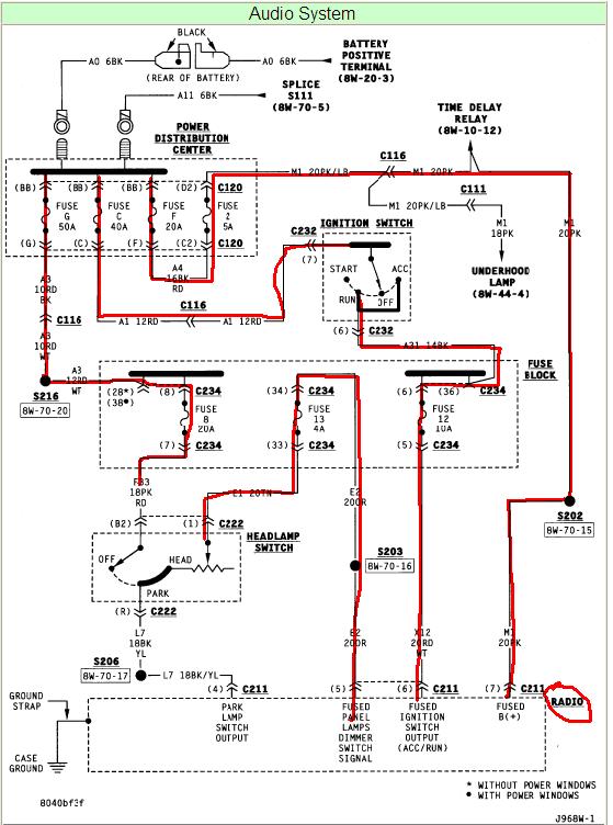 [EQHS_1162]  VL_0418] 96 Dodge Dakota Radio Wiring Diagram Download Diagram | 1996 Dodge Dakota Wiring Harness |  | Anth Over Jebrp Mohammedshrine Librar Wiring 101