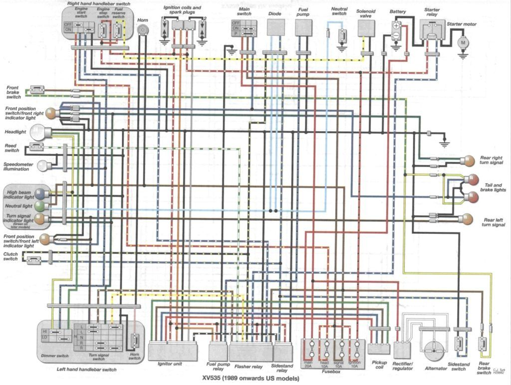 [SCHEMATICS_4US]  XH_0315] Yamaha Virago 920 Wiring Diagram Get Free Image About Wiring  Diagram Wiring Diagram | Virago 1100 Wiring Diagram |  | Kumb Hendil Mohammedshrine Librar Wiring 101