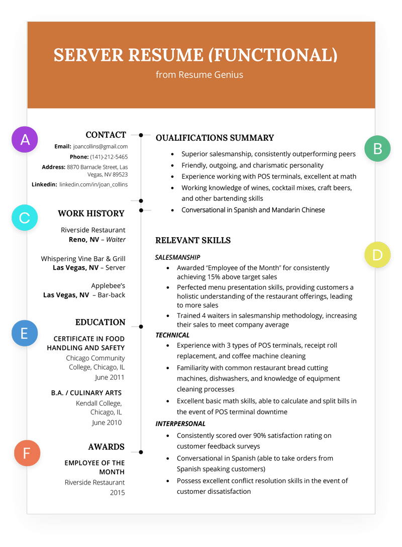Astounding How To Write A Great Resume The Complete Guide Resume Genius Wiring Cloud Icalpermsplehendilmohammedshrineorg