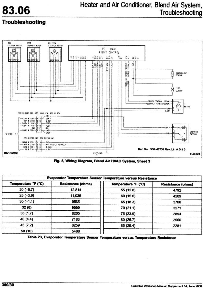 Stupendous Engine Diagram For Kenworth T600 Wiring Library Wiring Cloud Filiciilluminateatxorg