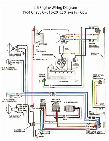 Sensational 2000 Chevy Silverado Wiring Diagram Color Code Trucks Chevy Wiring Cloud Domeilariaidewilluminateatxorg