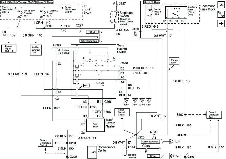 Dodge Ram Trailer Plug Wiring Diagram