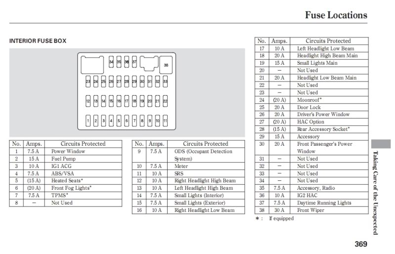[DIAGRAM_38IU]  CH_0727] 1992 Honda Prelude Tail Light Fuse Diagram Download Diagram | 1992 Honda Prelude Tail Light Fuse Diagram |  | Apan Acion Hyedi Mohammedshrine Librar Wiring 101