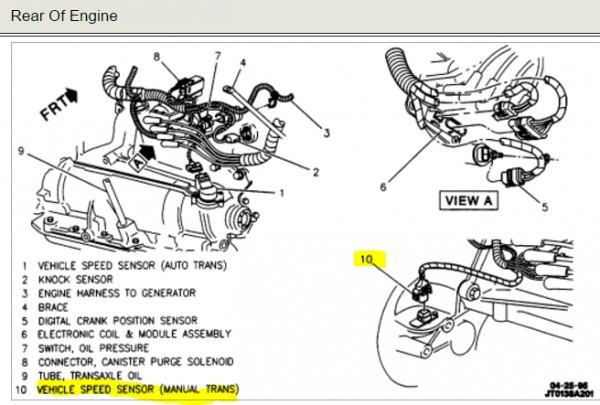 hl_2331] 2005 pontiac sunfire engine diagram free diagram  benol stica nnigh weasi emba mohammedshrine librar wiring 101