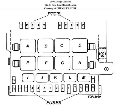 rv_6807] dodge caravan fuse box diagram website about ways of 2008 dodge  fuse  nedly benkeme mohammedshrine librar wiring 101