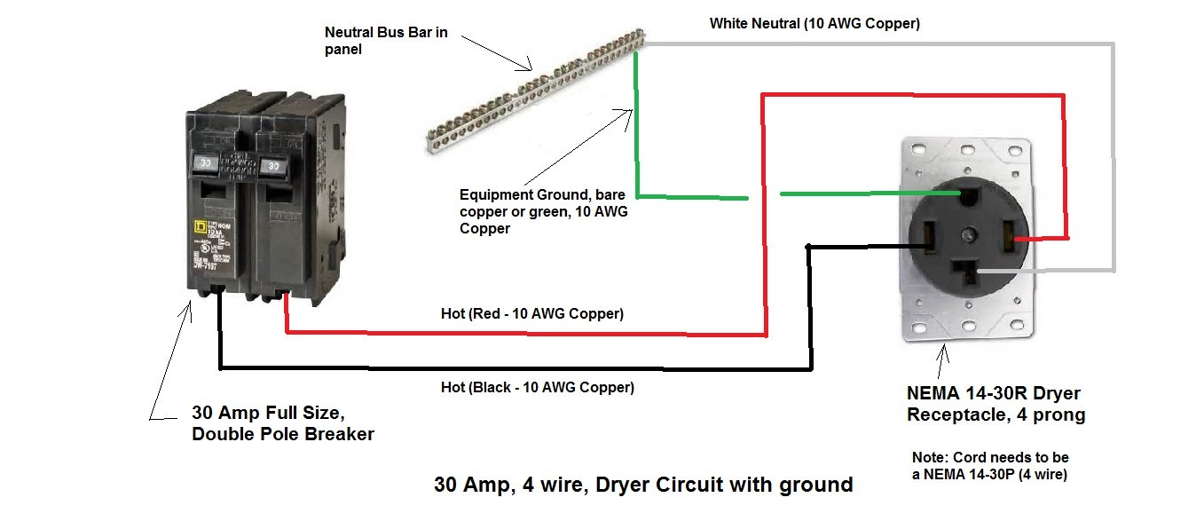 roper electric dryer wiring diagram dryer plug diagram wiring diagram data  dryer plug diagram wiring diagram data