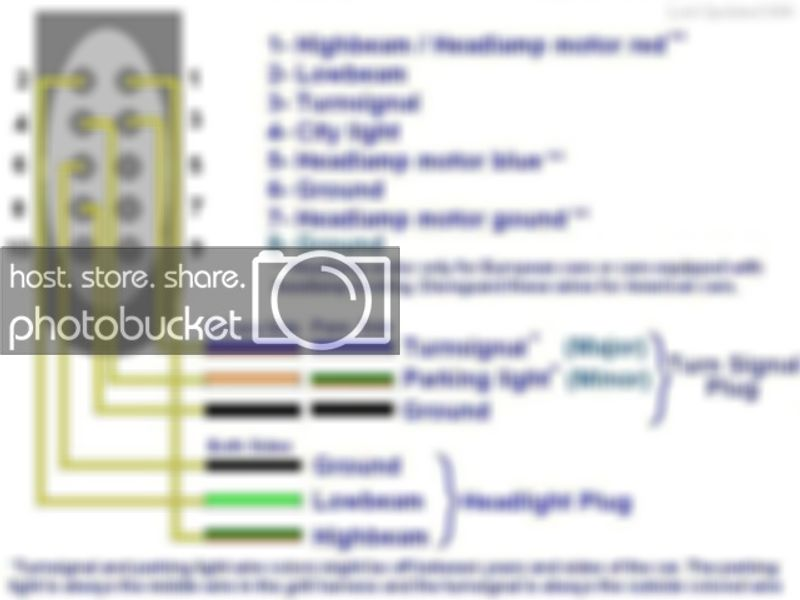 OD_2827] 2006 Ford Focus Headlight Wiring Diagram Free DiagramViewor Flui Opein Mohammedshrine Librar Wiring 101