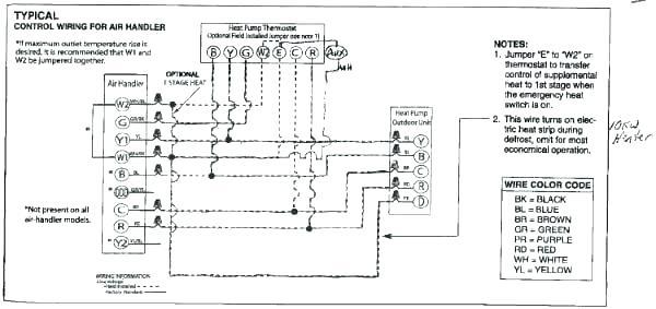 FM_6920] Amana Window Unit Wiring Diagram Free DiagramIndi Ropye Abole Penghe Inama Mohammedshrine Librar Wiring 101