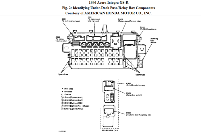 CY_8554] 1996 Acura Integra Fuse Box Diagram 1996 Free Engine Image For  User Download DiagramRine Grebs Vira Mohammedshrine Librar Wiring 101