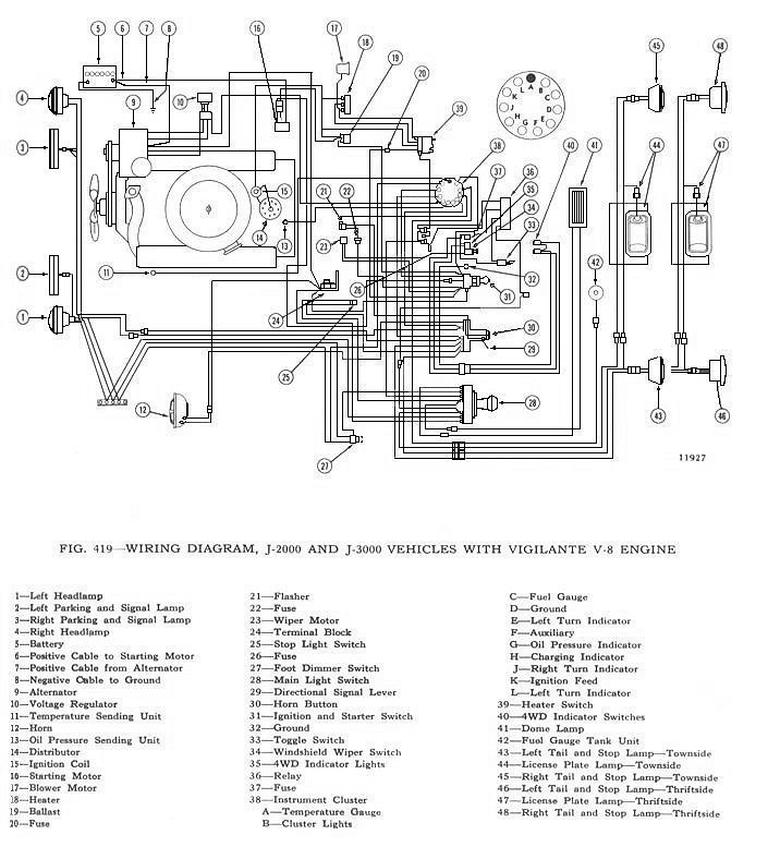 1972 Jeep Cj5 Wiring Diagram Regulator Wiring Diagram Correction Correction Cfcarsnoleggio It