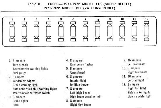 69 Beetle Fuse Box Diagram - 2008 Silverado Speaker Wiring Diagram for  Wiring Diagram SchematicsWiring Diagram Schematics