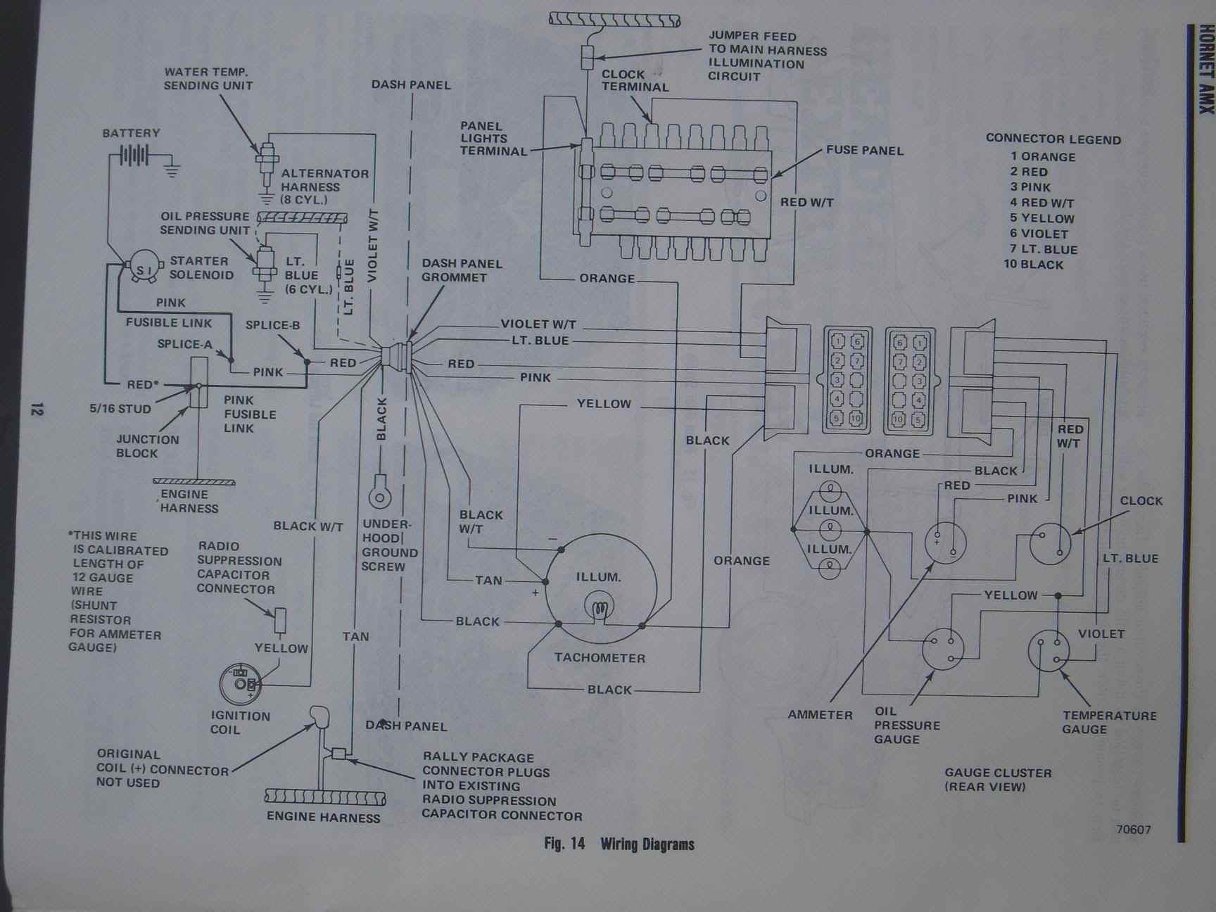 BX_6759] 1973 Amc Hornet Wiring DiagramsHyedi Unpr Tomy Shopa Mohammedshrine Librar Wiring 101