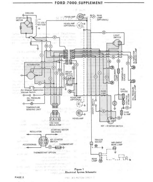 Wiring Diagram For Ford 2000 Tractor Wiring Diagram Correction Correction Cfcarsnoleggio It