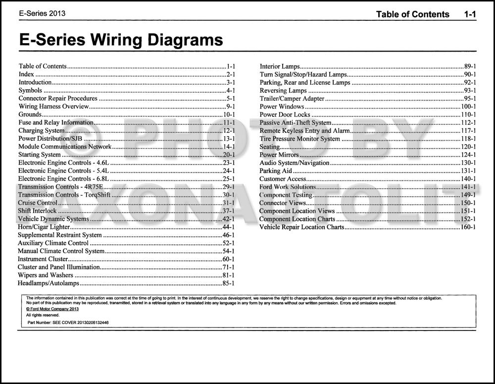 1984 Ford Econoline Wiring Diagram - Wiring Diagram