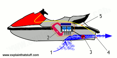 arctic cat jet ski wiring diagrams ma 1967  polaris jet ski engine parts diagram schematic wiring  polaris jet ski engine parts diagram