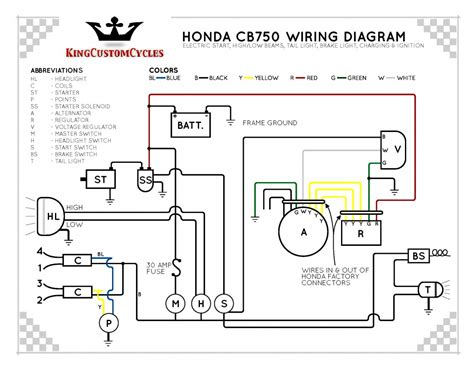 Wiring Diagram Honda Cb Bobber Seniorsclub It Cable Field Cable Field Seniorsclub It